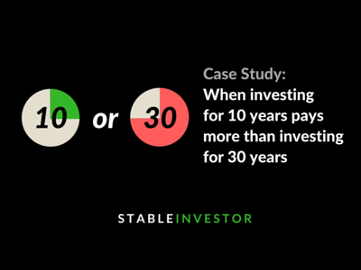 Invest 10 vs 30 years