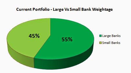Current Banking Portfolio - Large Caps
