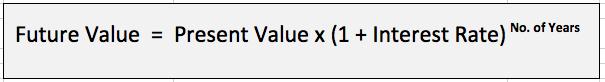 Future Value Calculation Formula