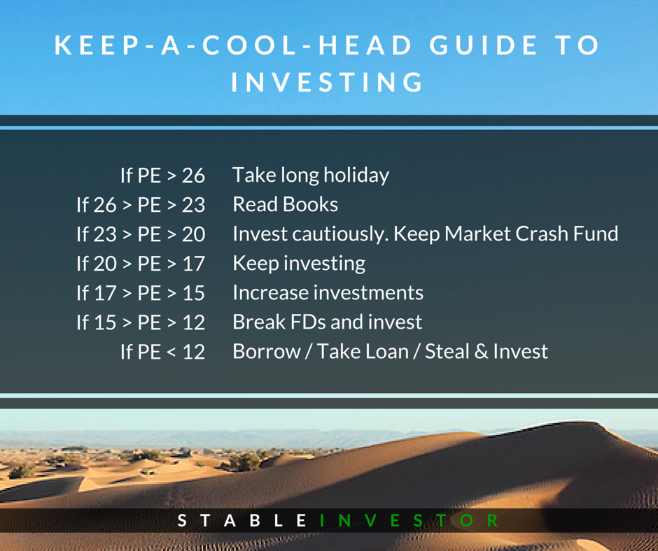 investing guide indian stocks
